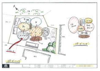 ゾーニング計画 イメージ